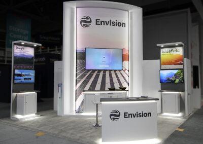 Envision Energy | SPI